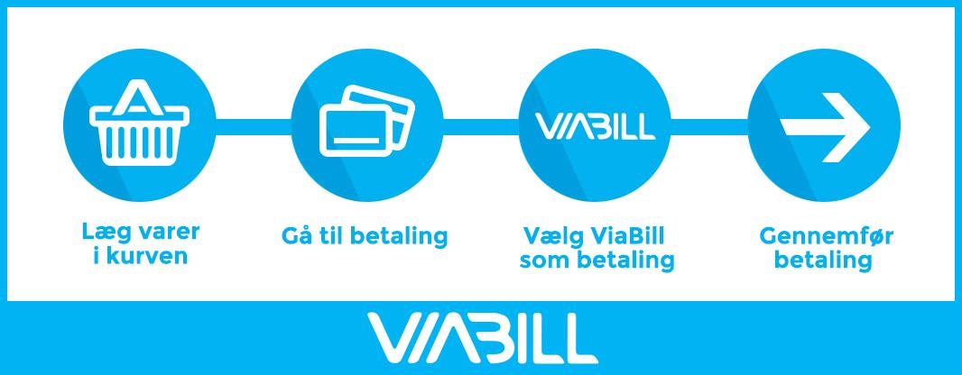 ViaBill Digitalpiano.dk